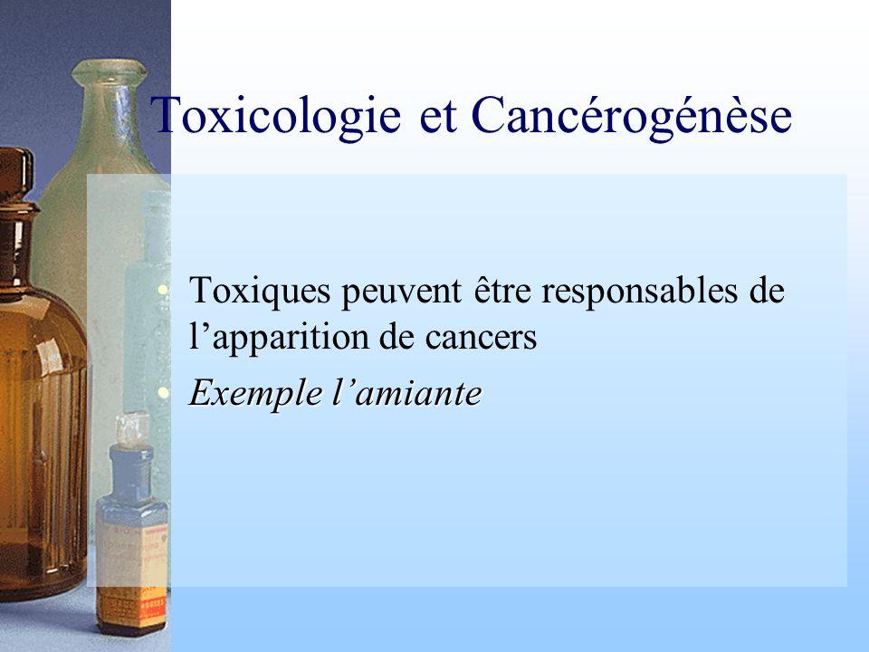 Toxicologie et Cancérogénèse Toxiques peuvent être responsables de lapparition de cancers Exemple lamianteExemple lamiante
