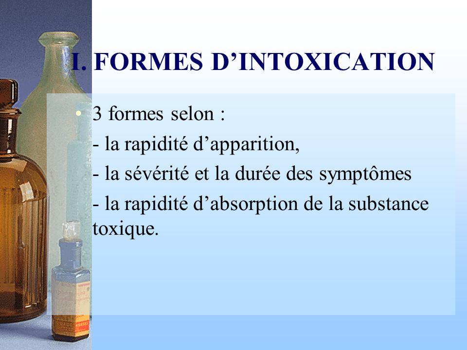 I. FORMES DINTOXICATION 3 formes selon : - la rapidité dapparition, - la sévérité et la durée des symptômes - la rapidité dabsorption de la substance