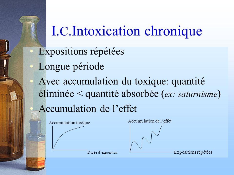 I. C.Intoxication chronique Expositions répétées Longue période Avec accumulation du toxique: quantité éliminée < quantité absorbée ( ex: saturnisme )