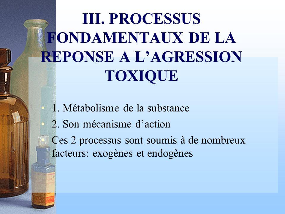 III. PROCESSUS FONDAMENTAUX DE LA REPONSE A LAGRESSION TOXIQUE 1. Métabolisme de la substance 2. Son mécanisme daction Ces 2 processus sont soumis à d