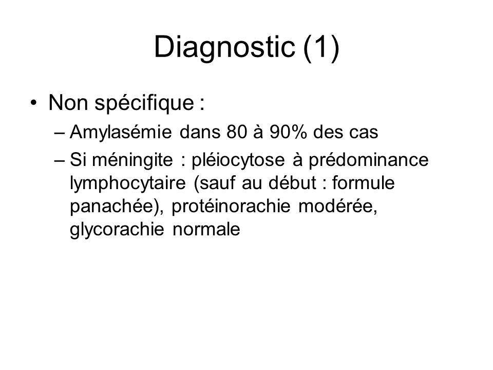 Diagnostic (1) Non spécifique : –Amylasémie dans 80 à 90% des cas –Si méningite : pléiocytose à prédominance lymphocytaire (sauf au début : formule pa