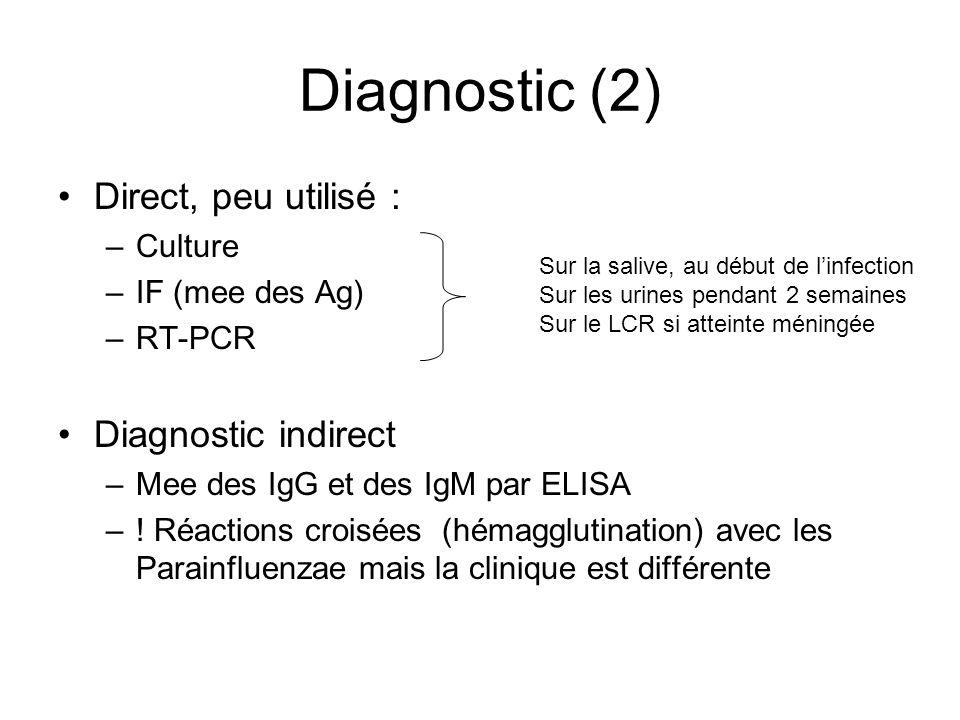 Diagnostic (2) Direct, peu utilisé : –Culture –IF (mee des Ag) –RT-PCR Diagnostic indirect –Mee des IgG et des IgM par ELISA –! Réactions croisées (hé