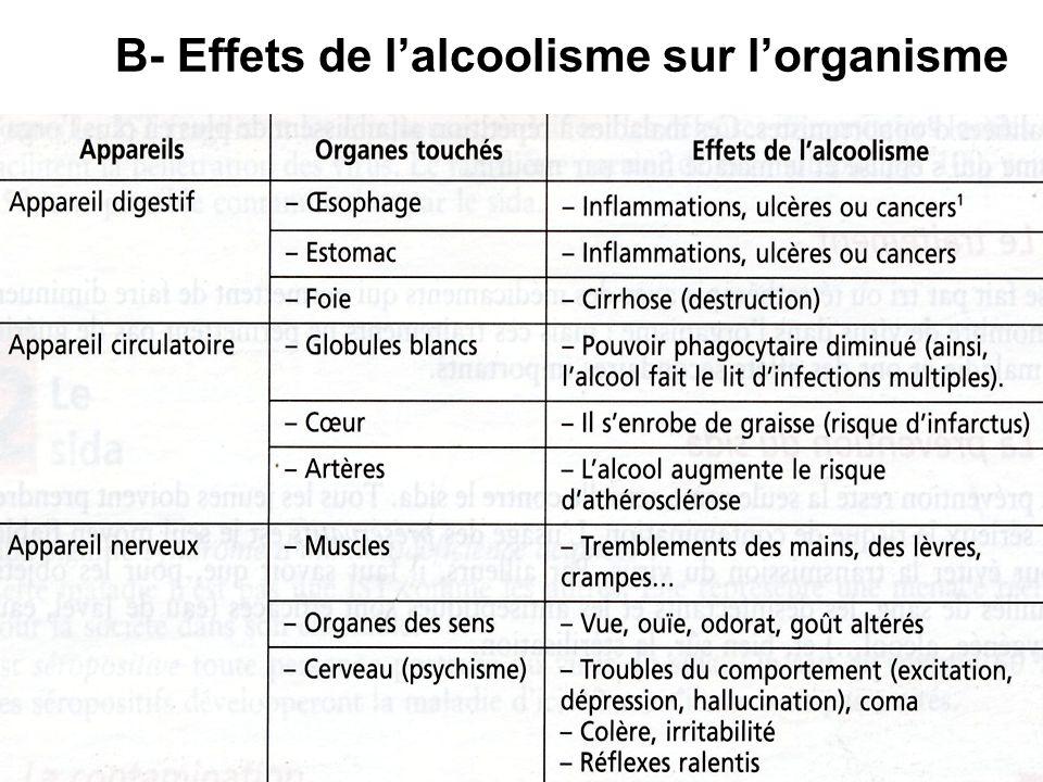 B- Effets de lalcoolisme sur lorganisme