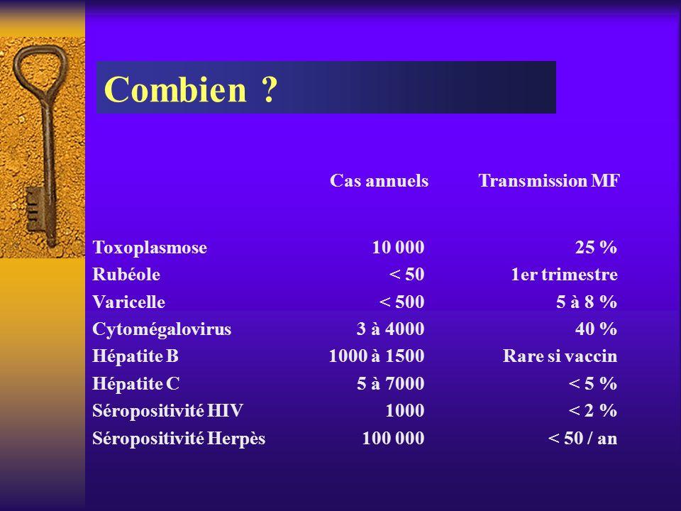 Toxoplasmose Rubéole Varicelle Cytomégalovirus Hépatite B Hépatite C Séropositivité HIV Séropositivité Herpès 10 000 < 50 < 500 3 à 4000 1000 à 1500 5