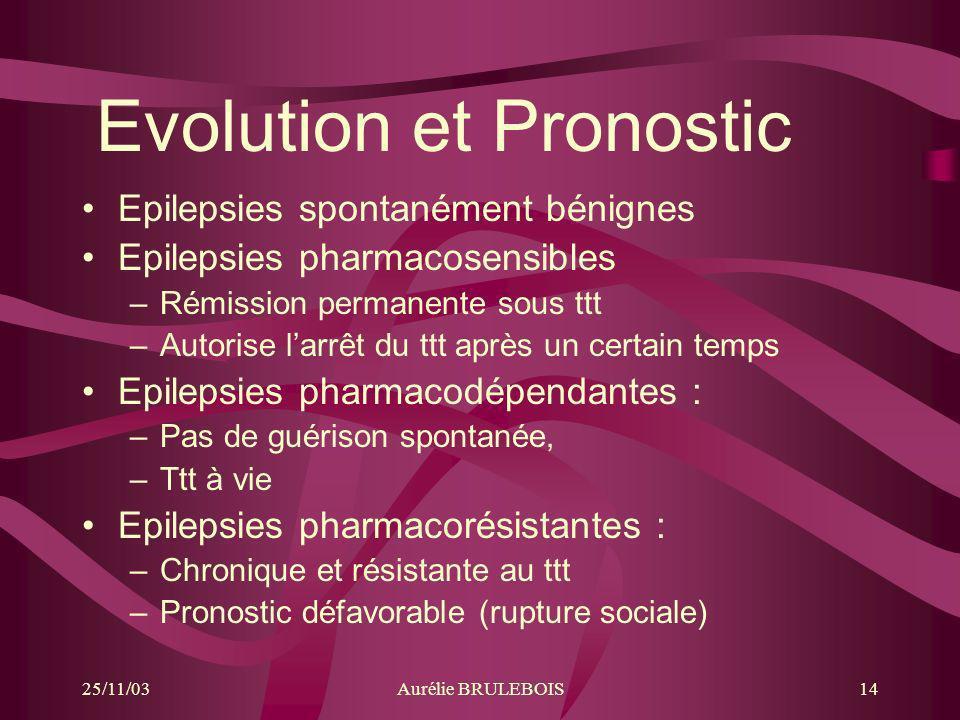 25/11/03Aurélie BRULEBOIS14 Evolution et Pronostic Epilepsies spontanément bénignes Epilepsies pharmacosensibles –Rémission permanente sous ttt –Autor