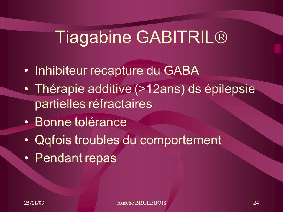 25/11/03Aurélie BRULEBOIS24 Tiagabine GABITRIL Inhibiteur recapture du GABA Thérapie additive (>12ans) ds épilepsie partielles réfractaires Bonne tolé