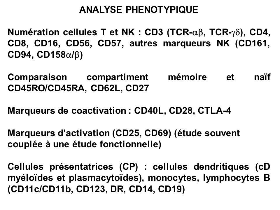 ANALYSE PHENOTYPIQUE Numération cellules T et NK : CD3 (TCR-, TCR- ), CD4, CD8, CD16, CD56, CD57, autres marqueurs NK (CD161, CD94, CD158 / ) Comparai