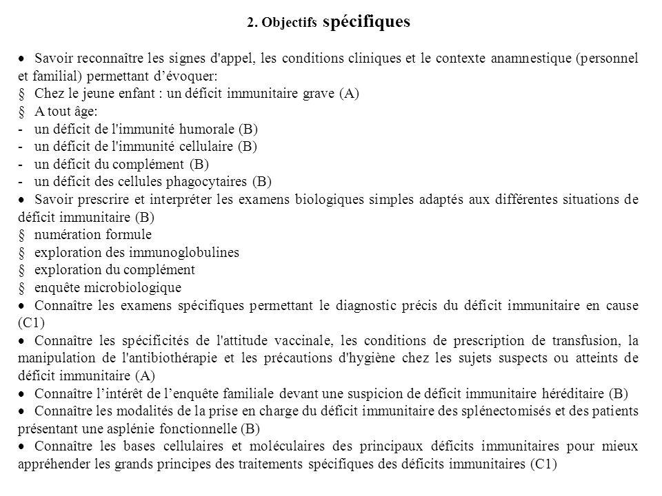 2. Objectifs spécifiques Savoir reconnaître les signes d'appel, les conditions cliniques et le contexte anamnestique (personnel et familial) permettan
