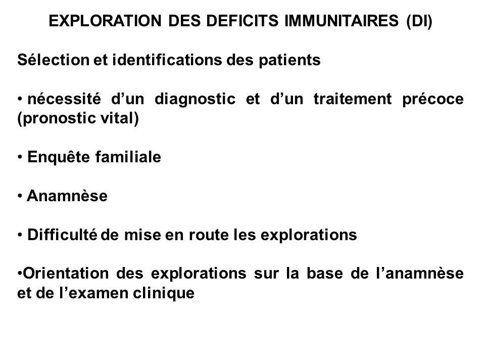 EXPLORATION DES DEFICITS IMMUNITAIRES (DI) Sélection et identifications des patients nécessité dun diagnostic et dun traitement précoce (pronostic vit