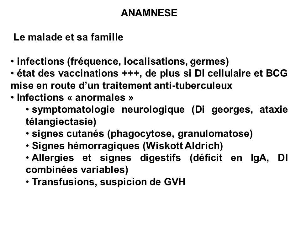 ANAMNESE Le malade et sa famille infections (fréquence, localisations, germes) état des vaccinations +++, de plus si DI cellulaire et BCG mise en rout