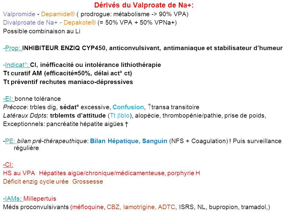 Dérivés du Valproate de Na+: Valpromide - Depamide® ( prodrogue: métabolisme -> 90% VPA) Divalproate de Na+ - Depakote® (= 50% VPA + 50% VPNa+) Possible combinaison au Li -Prop: INHIBITEUR ENZIQ CYP450, anticonvulsivant, antimaniaque et stabilisateur dhumeur -Indicat°: CI, inéfficacité ou intolérance lithiothérapie Tt curatif AM (efficacité=50%, délai act° ct) Tt préventif rechutes maniaco-dépressives -EI: bonne tolérance Précoce: trbles dig, sédat° excessive, Confusion, transa transitoire Latéraux Ddpts: trblemts dattitude (Tt blo), alopécie, thrombopénie/pathie, prise de poids, Exceptionnels: pancréatite hépatite aigües -PE: bilan pré-thérapeuthique: Bilan Hépatique, Sanguin (NFS + Coagulation) .