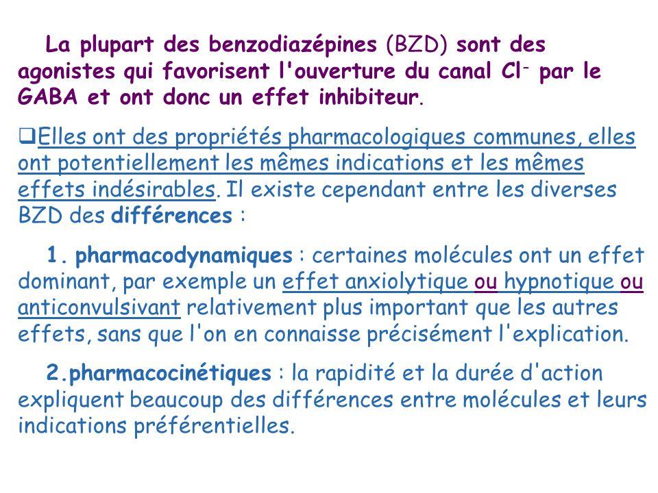 La plupart des benzodiazépines (BZD) sont des agonistes qui favorisent l'ouverture du canal Cl - par le GABA et ont donc un effet inhibiteur. Elles on