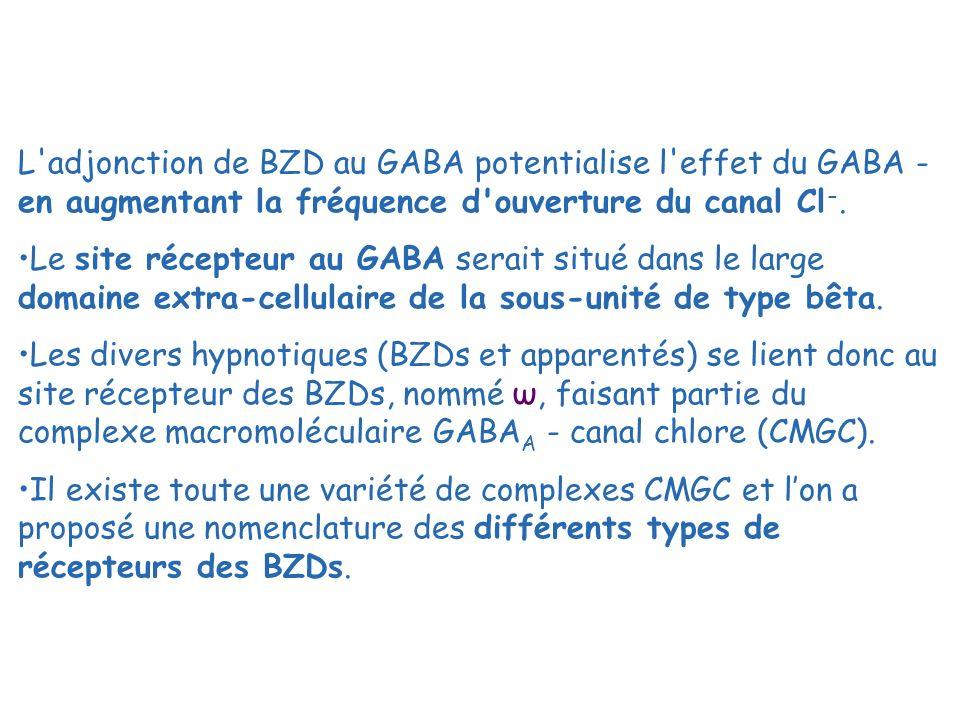 L'adjonction de BZD au GABA potentialise l'effet du GABA - en augmentant la fréquence d'ouverture du canal Cl -. Le site récepteur au GABA serait situ