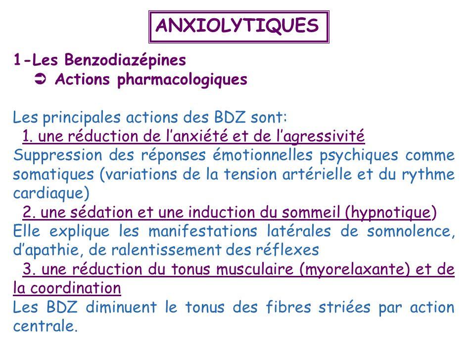 1-Les Benzodiazépines Actions pharmacologiques Les principales actions des BDZ sont: 1. une réduction de lanxiété et de lagressivité Suppression des r