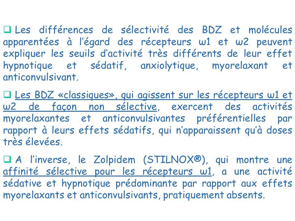 Les différences de sélectivité des BDZ et molécules apparentées à légard des récepteurs ω1 et ω2 peuvent expliquer les seuils dactivité très différent