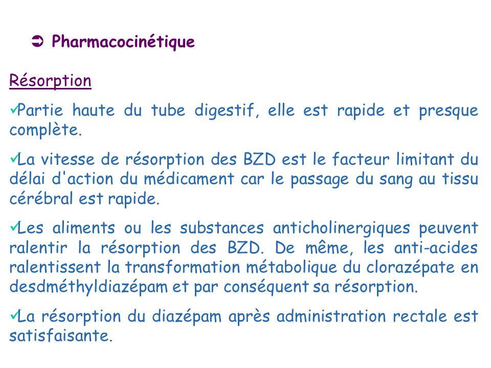Pharmacocinétique Résorption Partie haute du tube digestif, elle est rapide et presque complète. La vitesse de résorption des BZD est le facteur limit