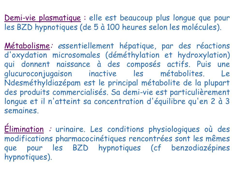 Demi-vie plasmatique : elle est beaucoup plus longue que pour les BZD hypnotiques (de 5 à 100 heures selon les molécules). Métabolisme: essentiellemen