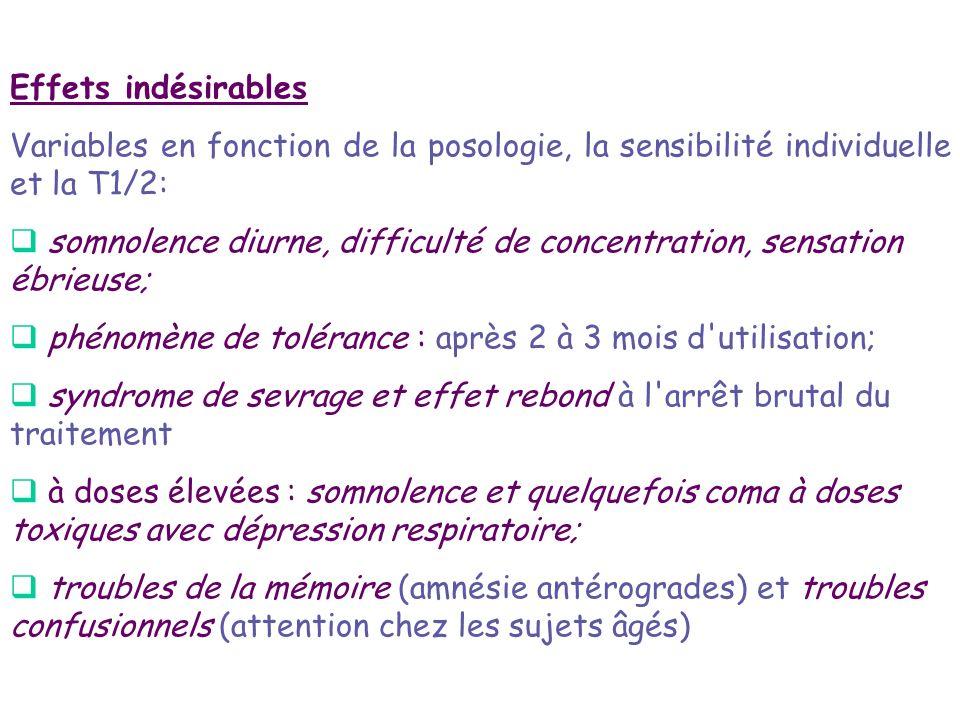 Effets indésirables Variables en fonction de la posologie, la sensibilité individuelle et la T1/2: somnolence diurne, difficulté de concentration, sen
