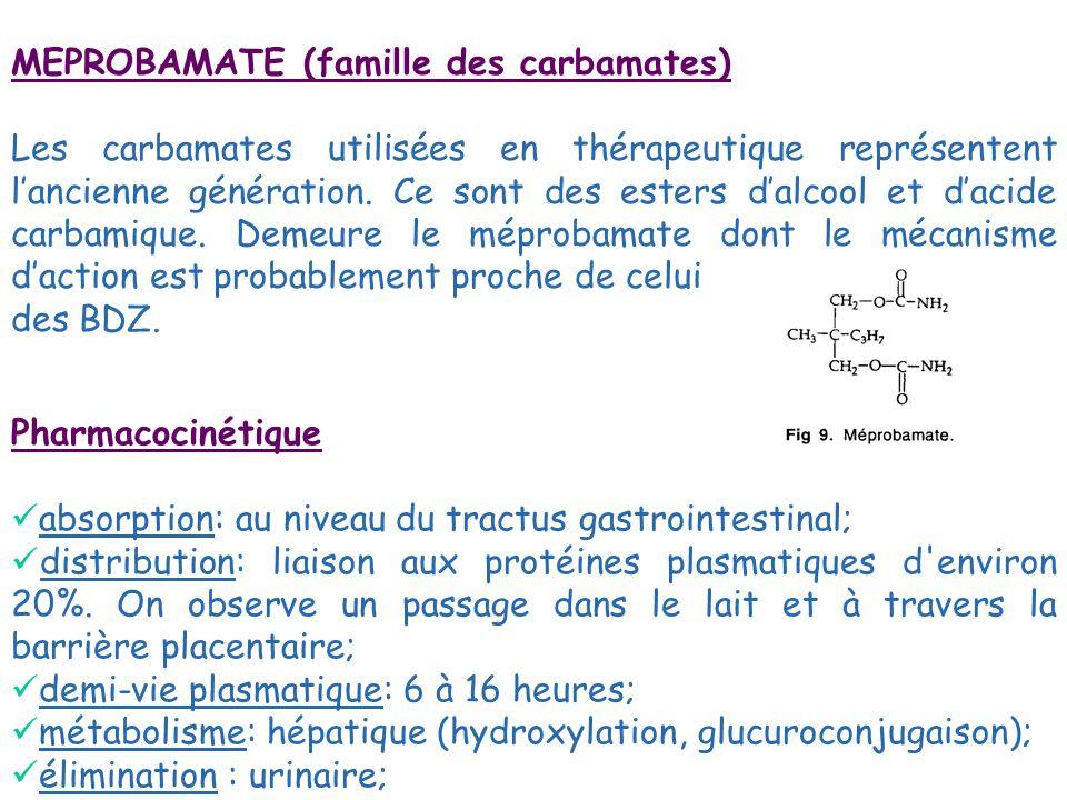 MEPROBAMATE (famille des carbamates) Les carbamates utilisées en thérapeutique représentent lancienne génération. Ce sont des esters dalcool et dacide