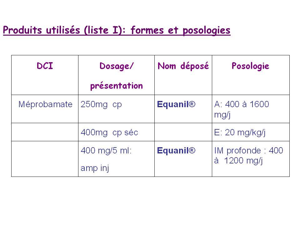 Produits utilisés (liste I): formes et posologies