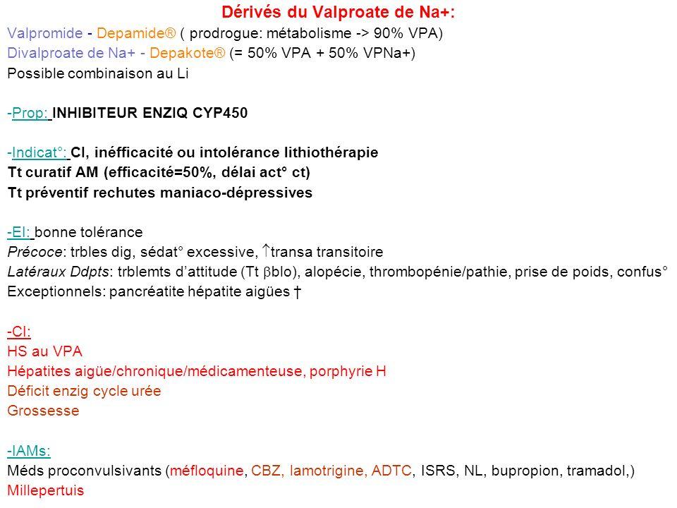 Carbamazépine (CBZ) Tégretol®: -Indicat°: CI ou intolérance Li => AM aigü, prophylaxie TB Possible associat° au Li -CI: Trbles cardiaques ATCD prophyrie H, HOplasie medullaire (et méds à risque dagranulocytose), HS Grossesse -PE chez le sujet âgé, IH, IR, glaucome à angle fermé, trbles urétroprostatiques (HBP, adénome) -Prop.