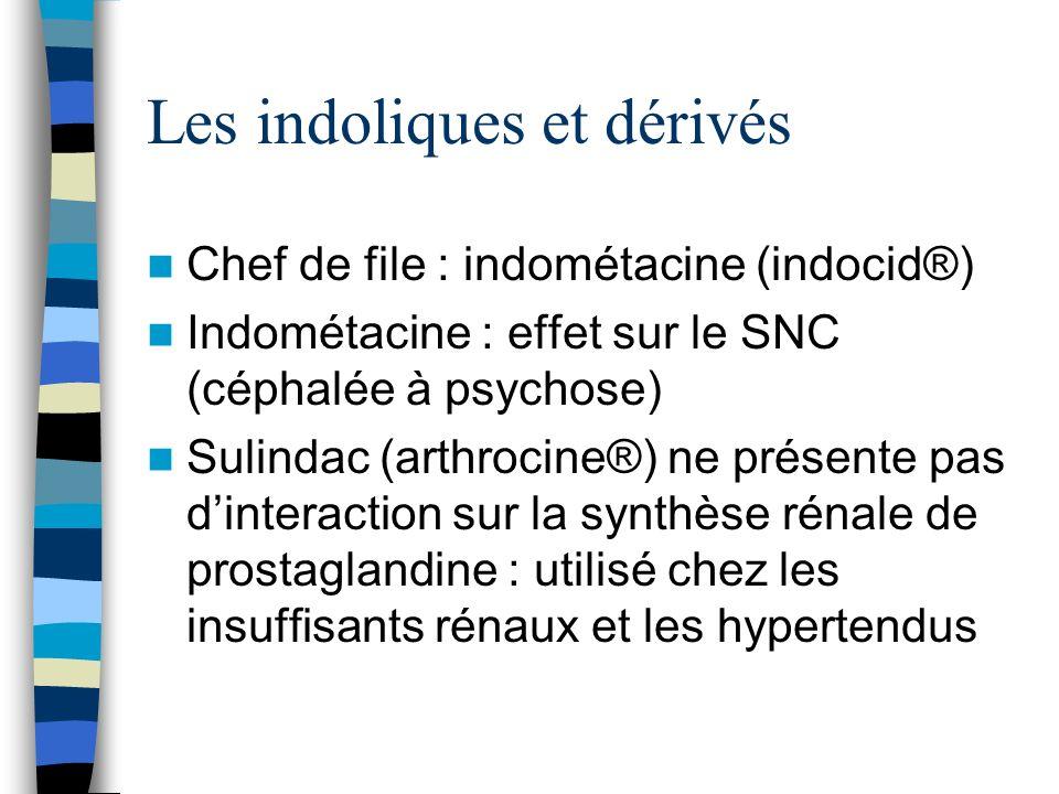 Les indoliques et dérivés Chef de file : indométacine (indocid®) Indométacine : effet sur le SNC (céphalée à psychose) Sulindac (arthrocine®) ne prése