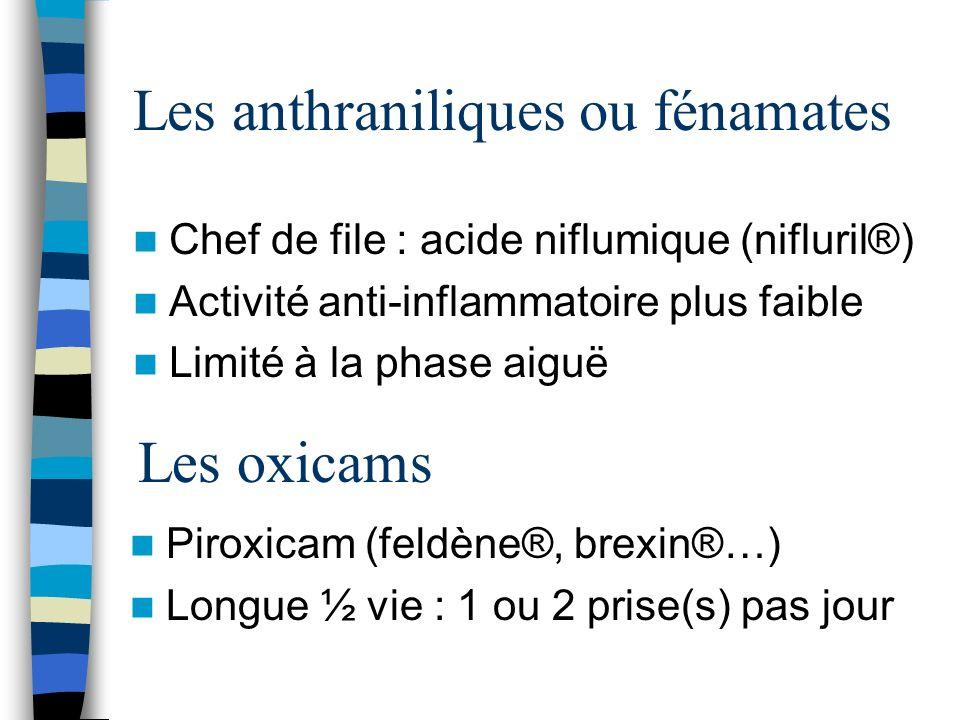 Les anthraniliques ou fénamates Chef de file : acide niflumique (nifluril®) Activité anti-inflammatoire plus faible Limité à la phase aiguë Les oxicam