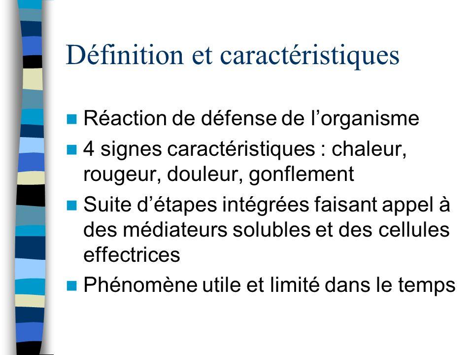 Définition et caractéristiques Réaction de défense de lorganisme 4 signes caractéristiques : chaleur, rougeur, douleur, gonflement Suite détapes intég