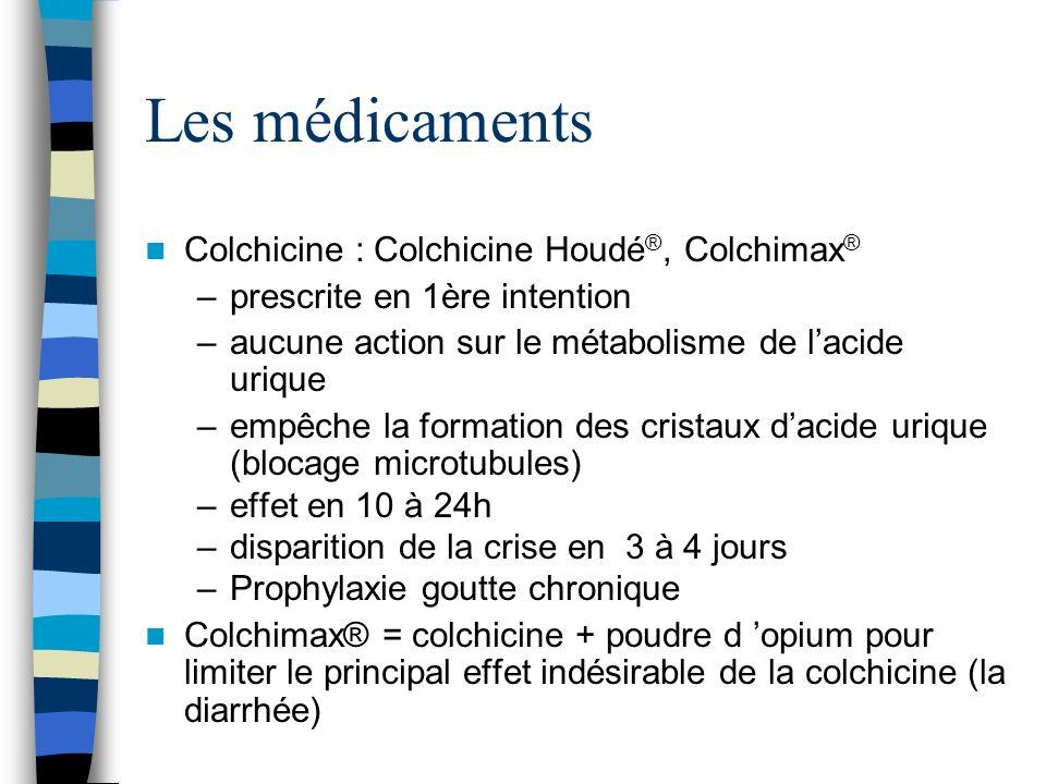 Les médicaments Colchicine : Colchicine Houdé ®, Colchimax ® –prescrite en 1ère intention –aucune action sur le métabolisme de lacide urique –empêche