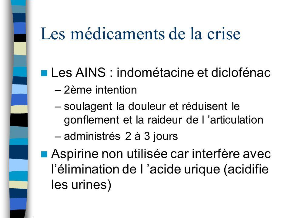 Les médicaments de la crise Les AINS : indométacine et diclofénac –2ème intention –soulagent la douleur et réduisent le gonflement et la raideur de l