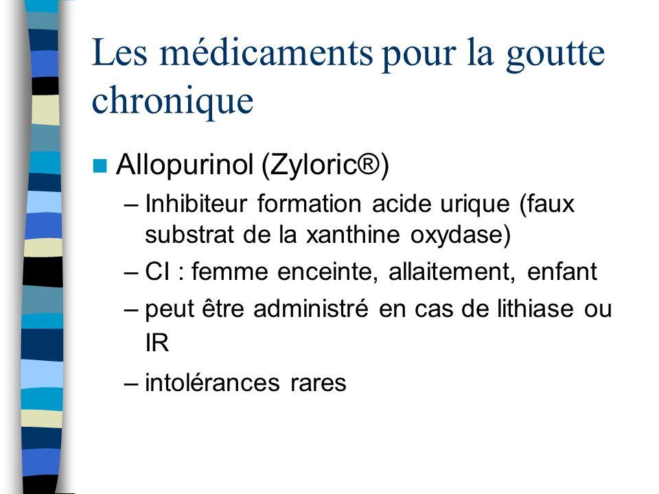 Les médicaments pour la goutte chronique Allopurinol (Zyloric®) –Inhibiteur formation acide urique (faux substrat de la xanthine oxydase) –CI : femme