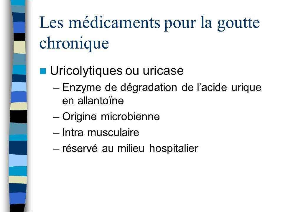Les médicaments pour la goutte chronique Uricolytiques ou uricase –Enzyme de dégradation de lacide urique en allantoïne –Origine microbienne –Intra mu