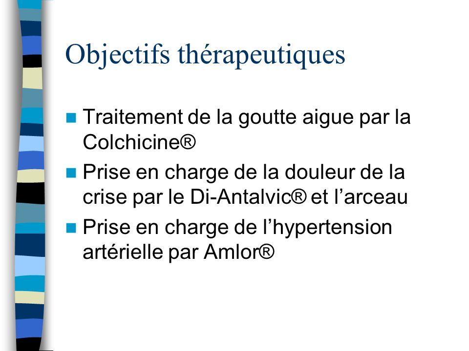Objectifs thérapeutiques Traitement de la goutte aigue par la Colchicine® Prise en charge de la douleur de la crise par le Di-Antalvic® et larceau Pri