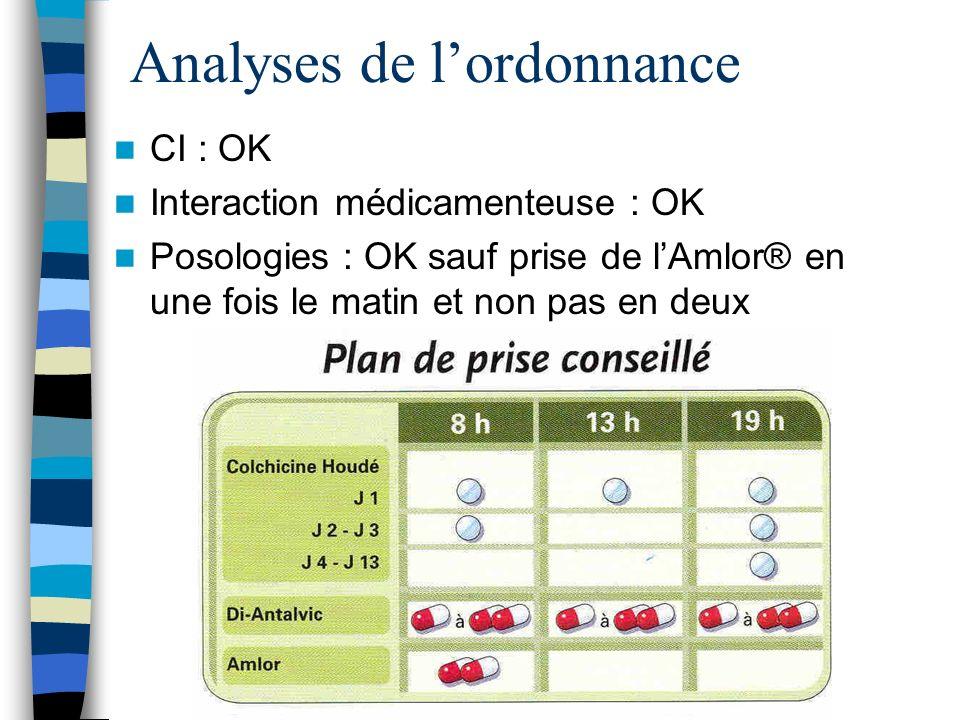 Analyses de lordonnance CI : OK Interaction médicamenteuse : OK Posologies : OK sauf prise de lAmlor® en une fois le matin et non pas en deux