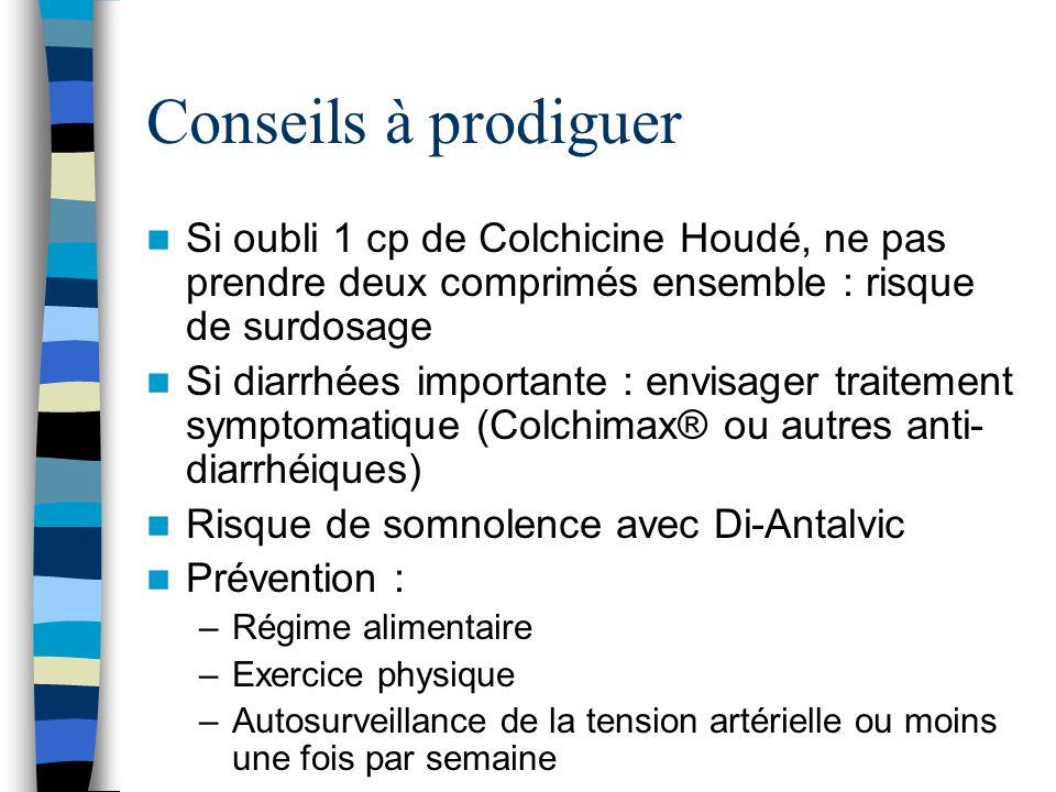 Conseils à prodiguer Si oubli 1 cp de Colchicine Houdé, ne pas prendre deux comprimés ensemble : risque de surdosage Si diarrhées importante : envisag