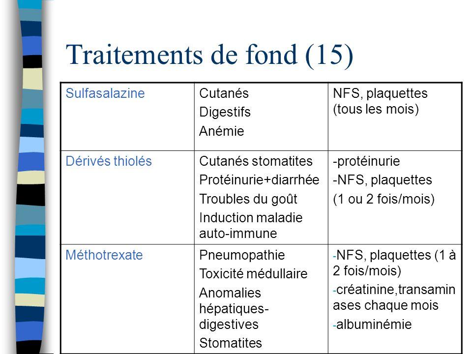 Traitements de fond (15) SulfasalazineCutanés Digestifs Anémie NFS, plaquettes (tous les mois) Dérivés thiolésCutanés stomatites Protéinurie+diarrhée