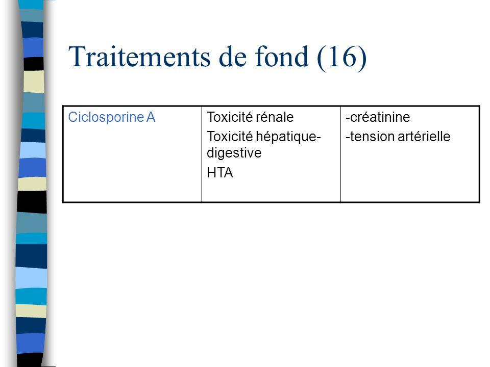 Traitements de fond (16) Ciclosporine AToxicité rénale Toxicité hépatique- digestive HTA -créatinine -tension artérielle