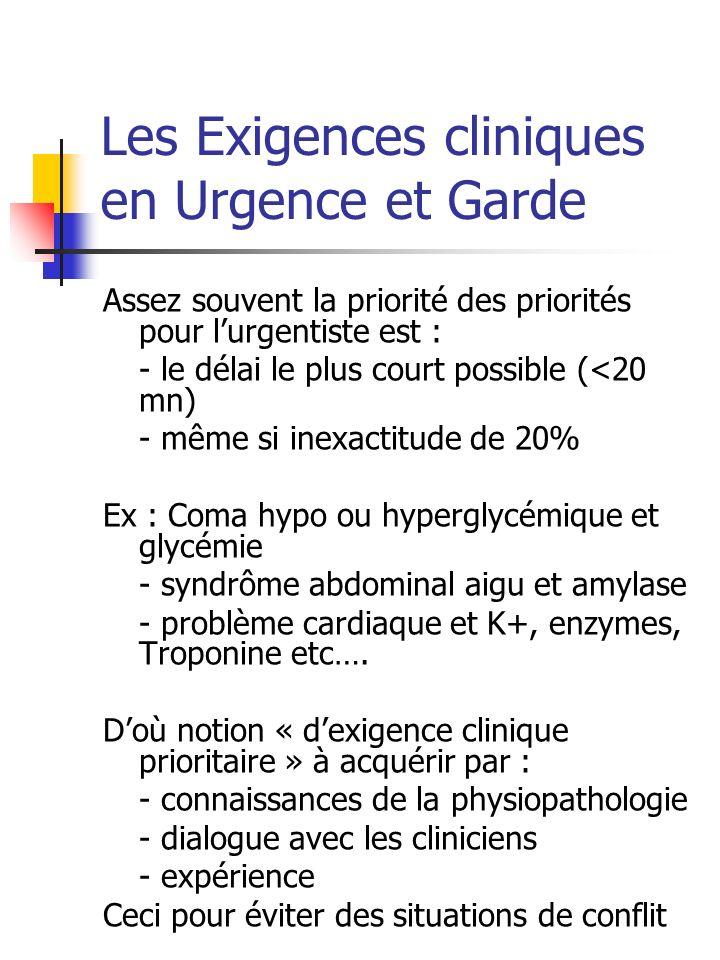 Les Exigences cliniques en Urgence et Garde Assez souvent la priorité des priorités pour lurgentiste est : - le délai le plus court possible (<20 mn)