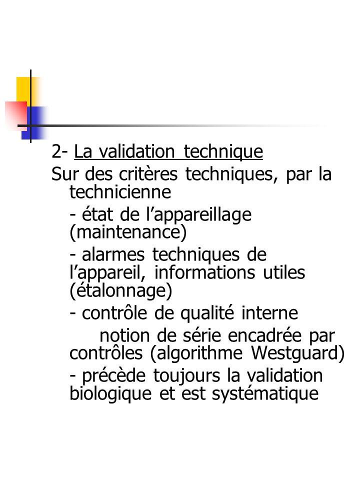3- La validation Biologique Sous la responsabilité exclusive du Biologiste Valide un bilan biologique et non pas un paramètre isolé.