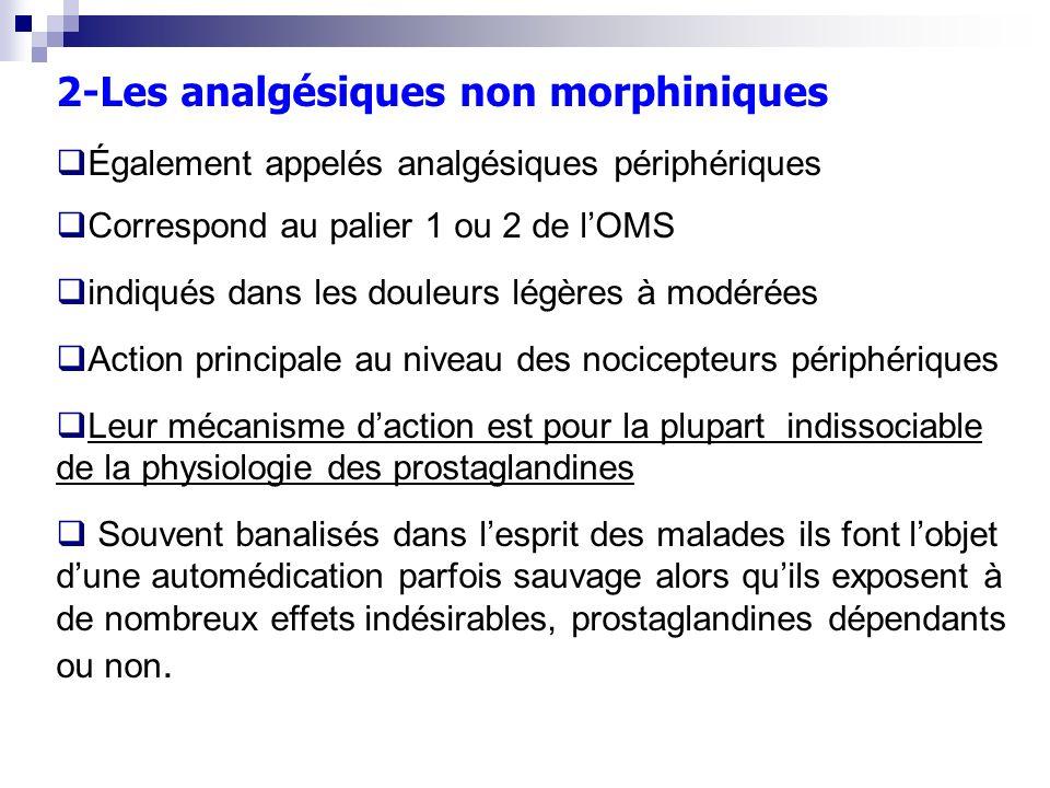 2-Les analgésiques non morphiniques Également appelés analgésiques périphériques Correspond au palier 1 ou 2 de lOMS indiqués dans les douleurs légère