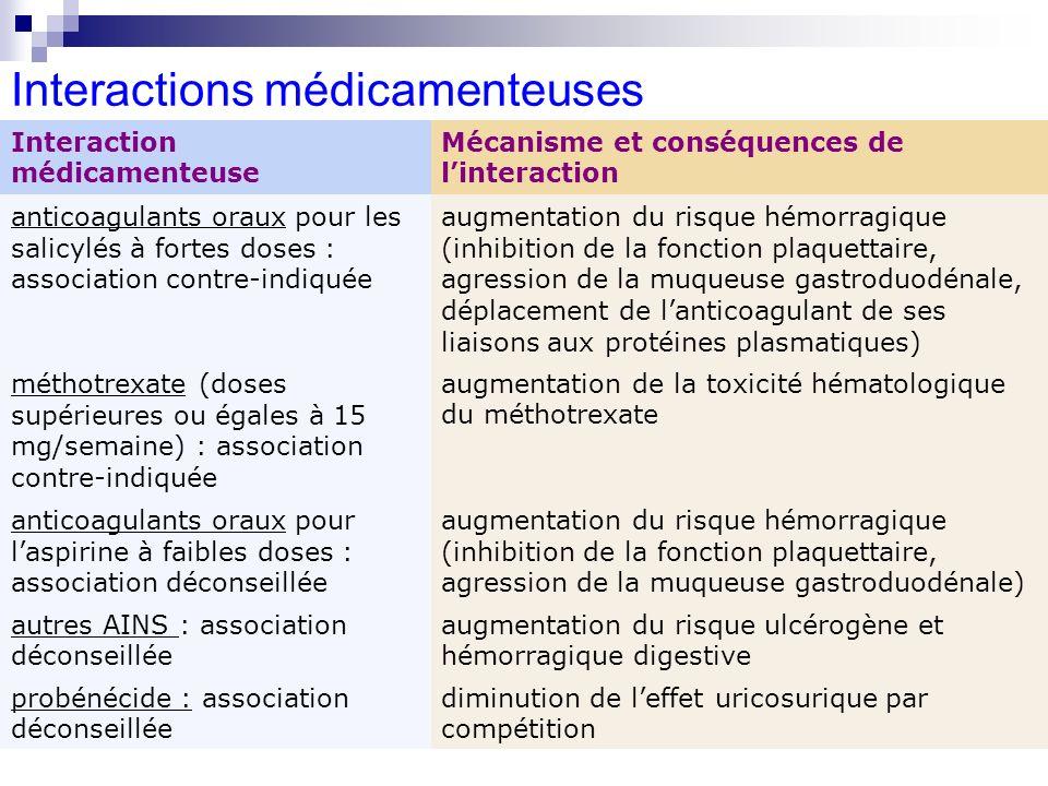 Interaction médicamenteuse Mécanisme et conséquences de linteraction anticoagulants oraux pour les salicylés à fortes doses : association contre-indiq
