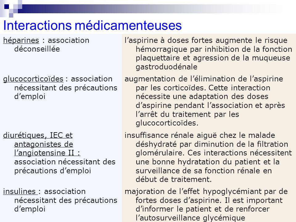 héparines : association déconseillée laspirine à doses fortes augmente le risque hémorragique par inhibition de la fonction plaquettaire et agression