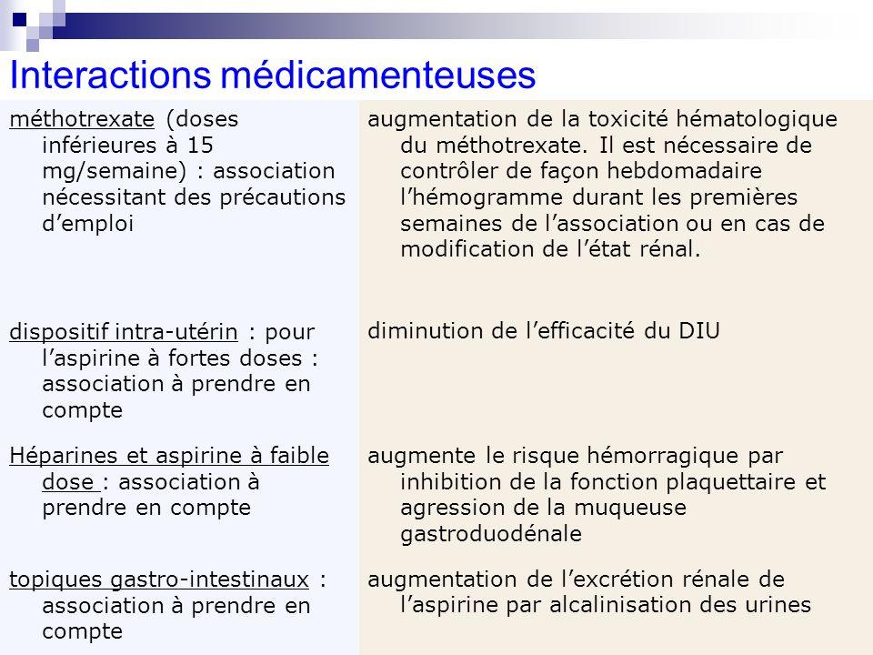 méthotrexate (doses inférieures à 15 mg/semaine) : association nécessitant des précautions demploi augmentation de la toxicité hématologique du méthot