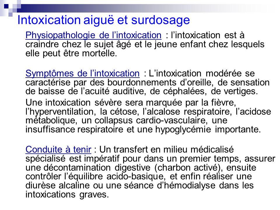 Intoxication aiguë et surdosage Physiopathologie de lintoxication : lintoxication est à craindre chez le sujet âgé et le jeune enfant chez lesquels el