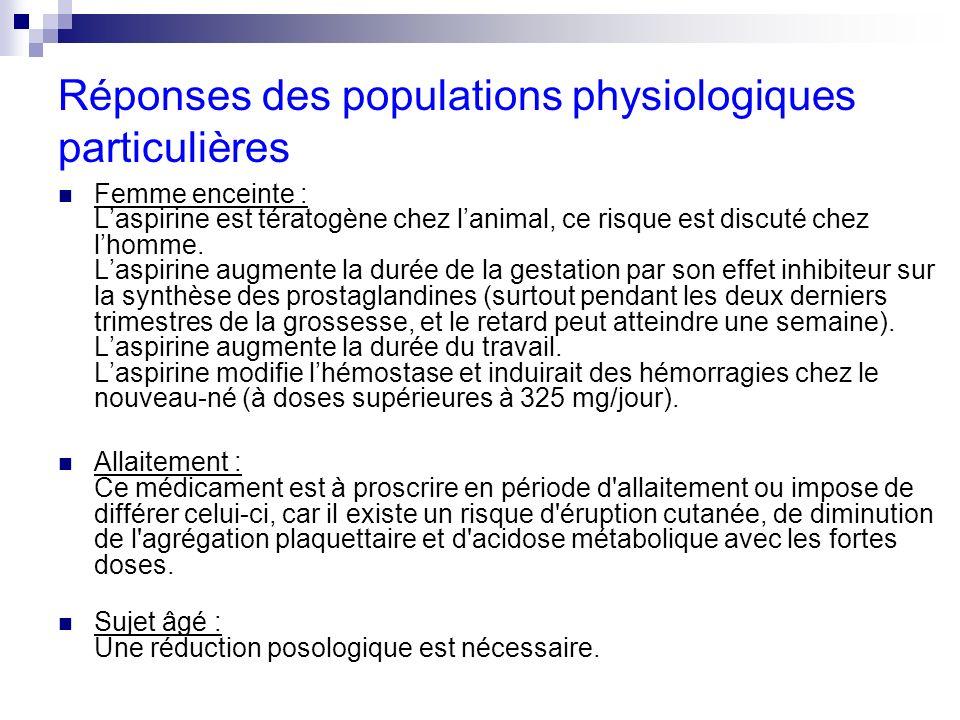Réponses des populations physiologiques particulières Femme enceinte : Laspirine est tératogène chez lanimal, ce risque est discuté chez lhomme. Laspi