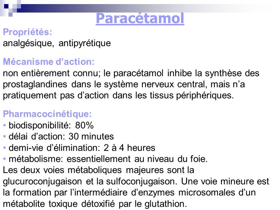 Paracétamol Propriétés: analgésique, antipyrétique Mécanisme daction: non entièrement connu; le paracétamol inhibe la synthèse des prostaglandines dan