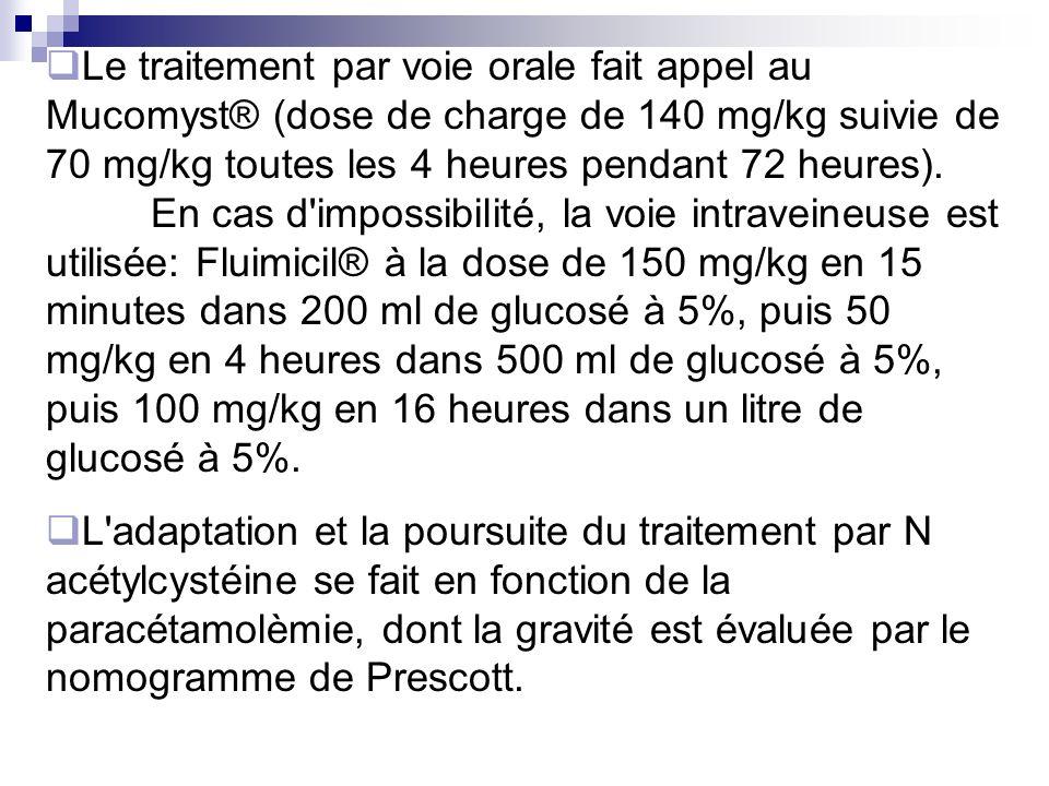 Le traitement par voie orale fait appel au Mucomyst® (dose de charge de 140 mg/kg suivie de 70 mg/kg toutes les 4 heures pendant 72 heures). En cas d'