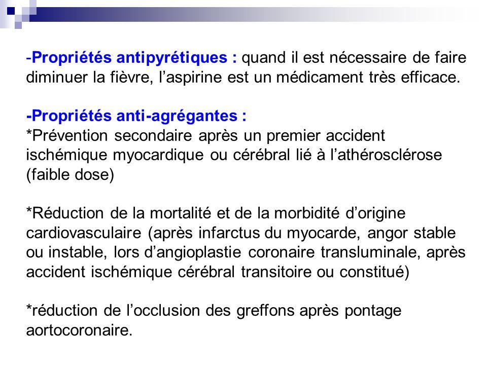 -Propriétés antipyrétiques : quand il est nécessaire de faire diminuer la fièvre, laspirine est un médicament très efficace. -Propriétés anti-agrégant