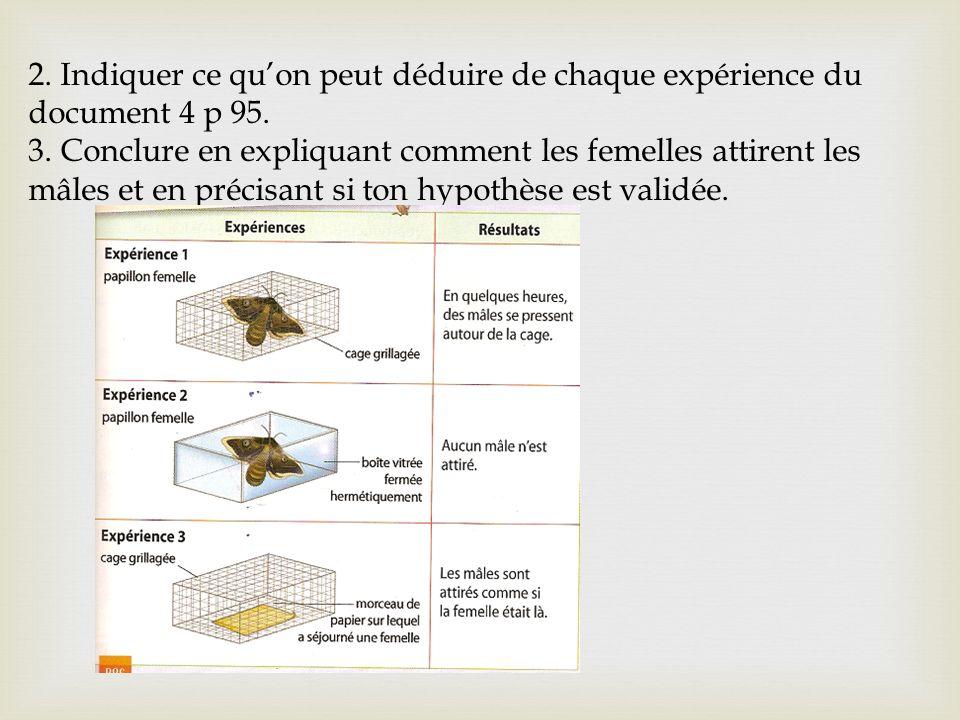 2. Indiquer ce quon peut déduire de chaque expérience du document 4 p 95. 3. Conclure en expliquant comment les femelles attirent les mâles et en préc
