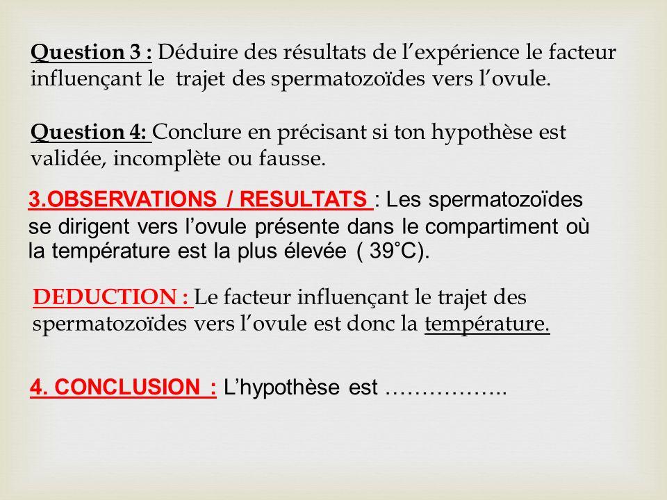 Question 3 : Déduire des résultats de lexpérience le facteur influençant le trajet des spermatozoïdes vers lovule. Question 4: Conclure en précisant s